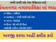 [Job] Himatnagar Nagarpalika Recruitment for Sweeper (Safai Worker)