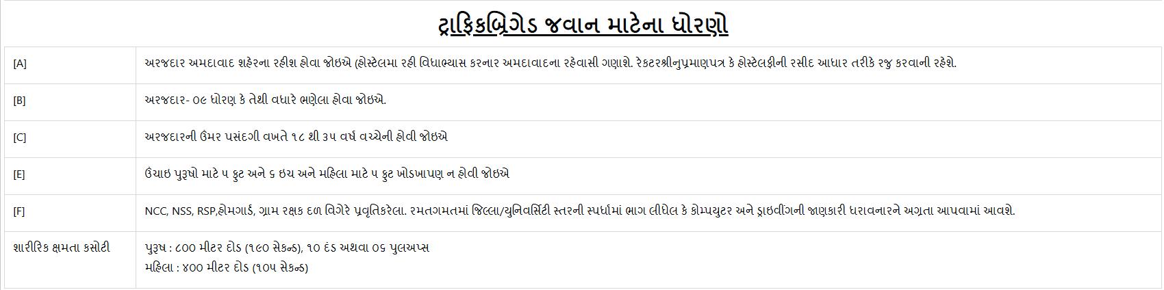 Ahmedabad Traffic Trust Recruitment 2021